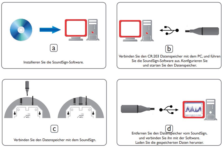 USB Datenspeicher für Soundsign Lärmwarnsysteme