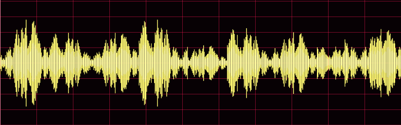 Vier Arten von Lärm