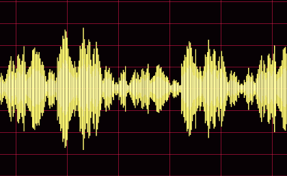 Die verschiedenen Arten von Lärm